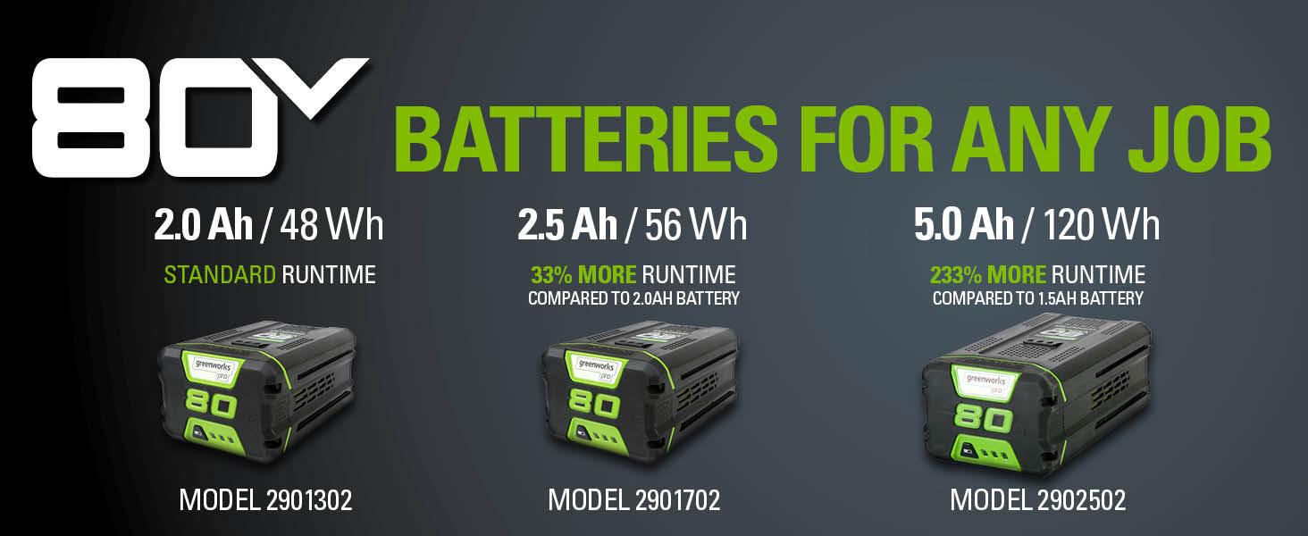 80v battery run time 4ah 2ah 5ah