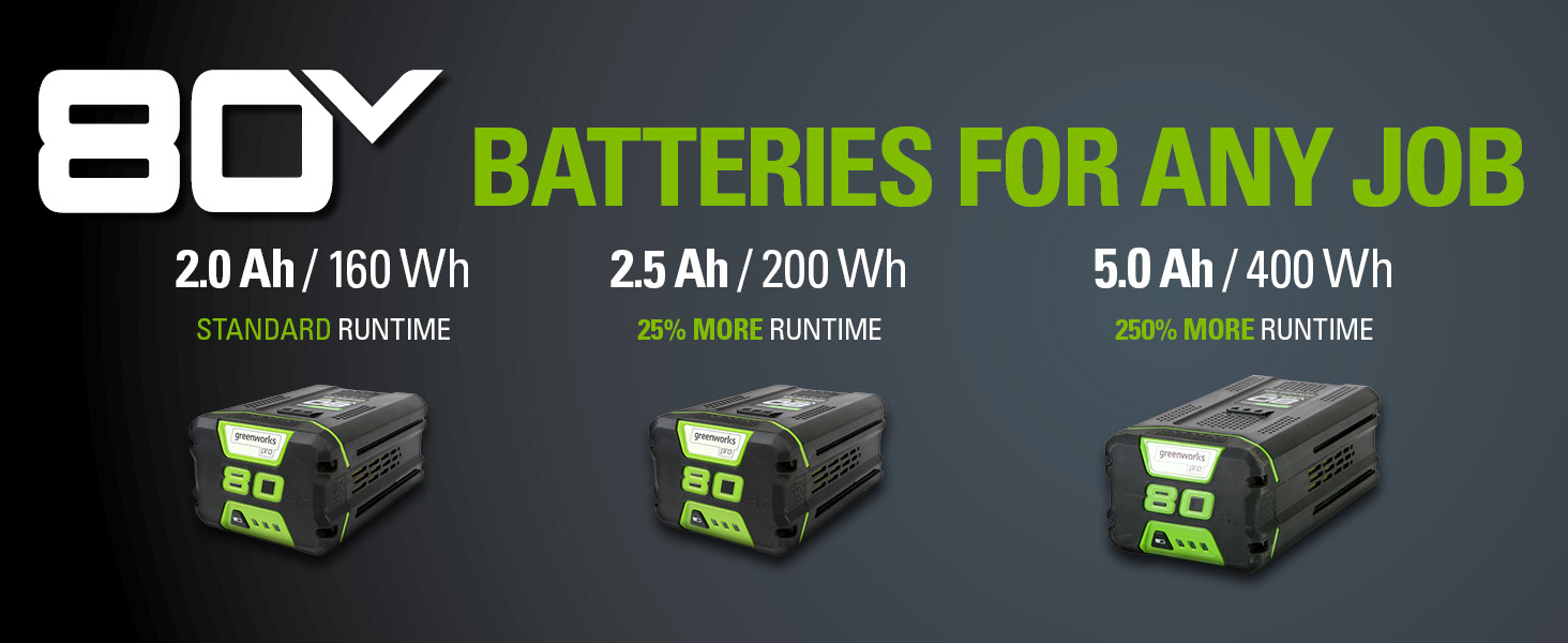 compatible batteries for any job