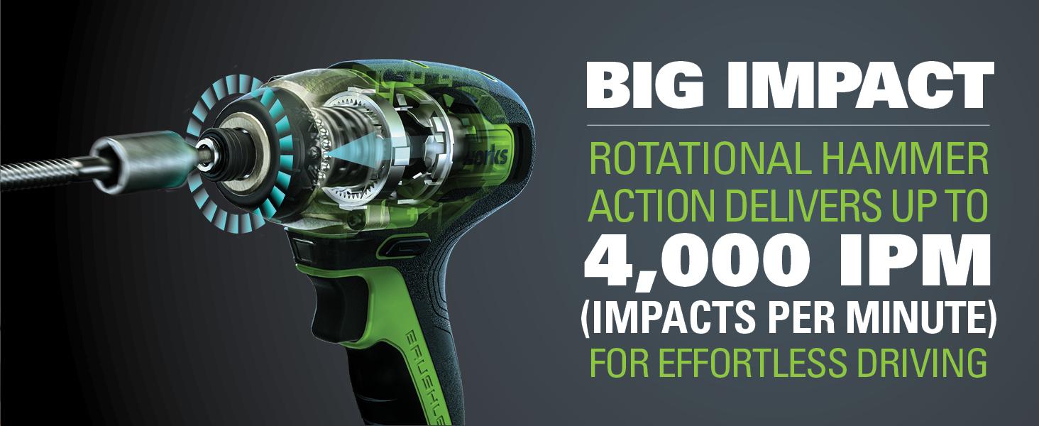 impacts per minute