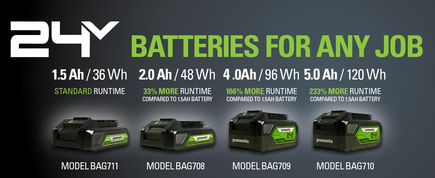 24v batteries for any job