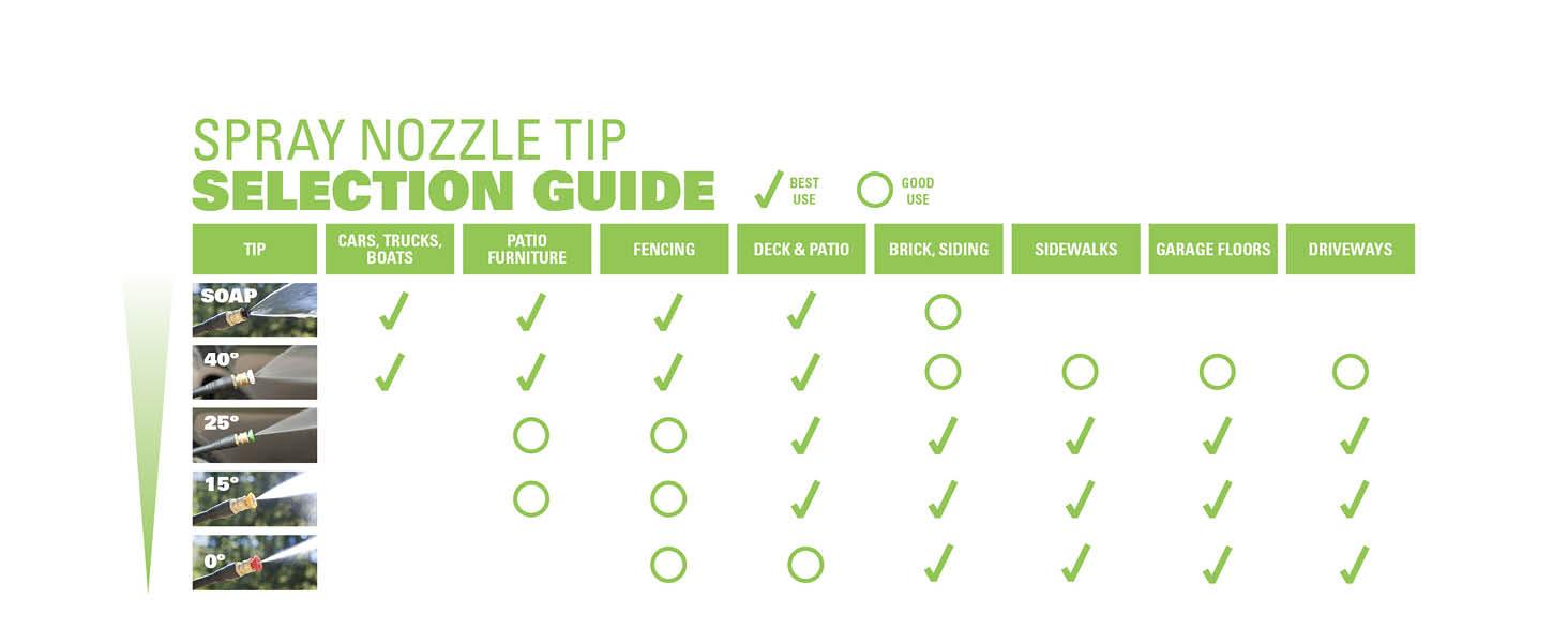 spray nozzle tip selection guide