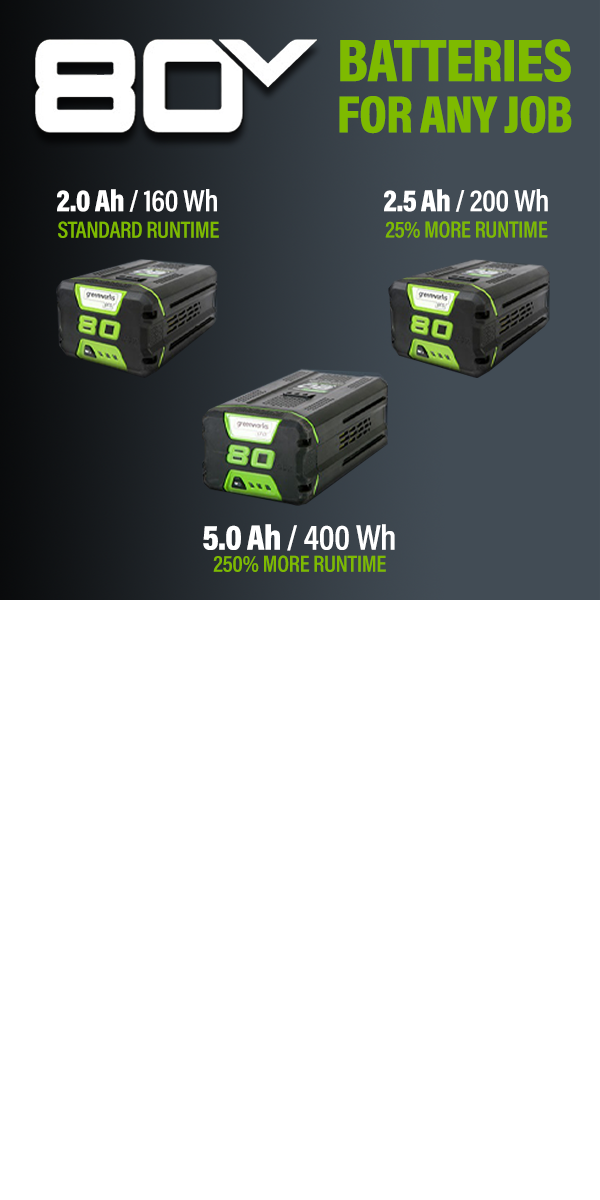 Batteries for any Job