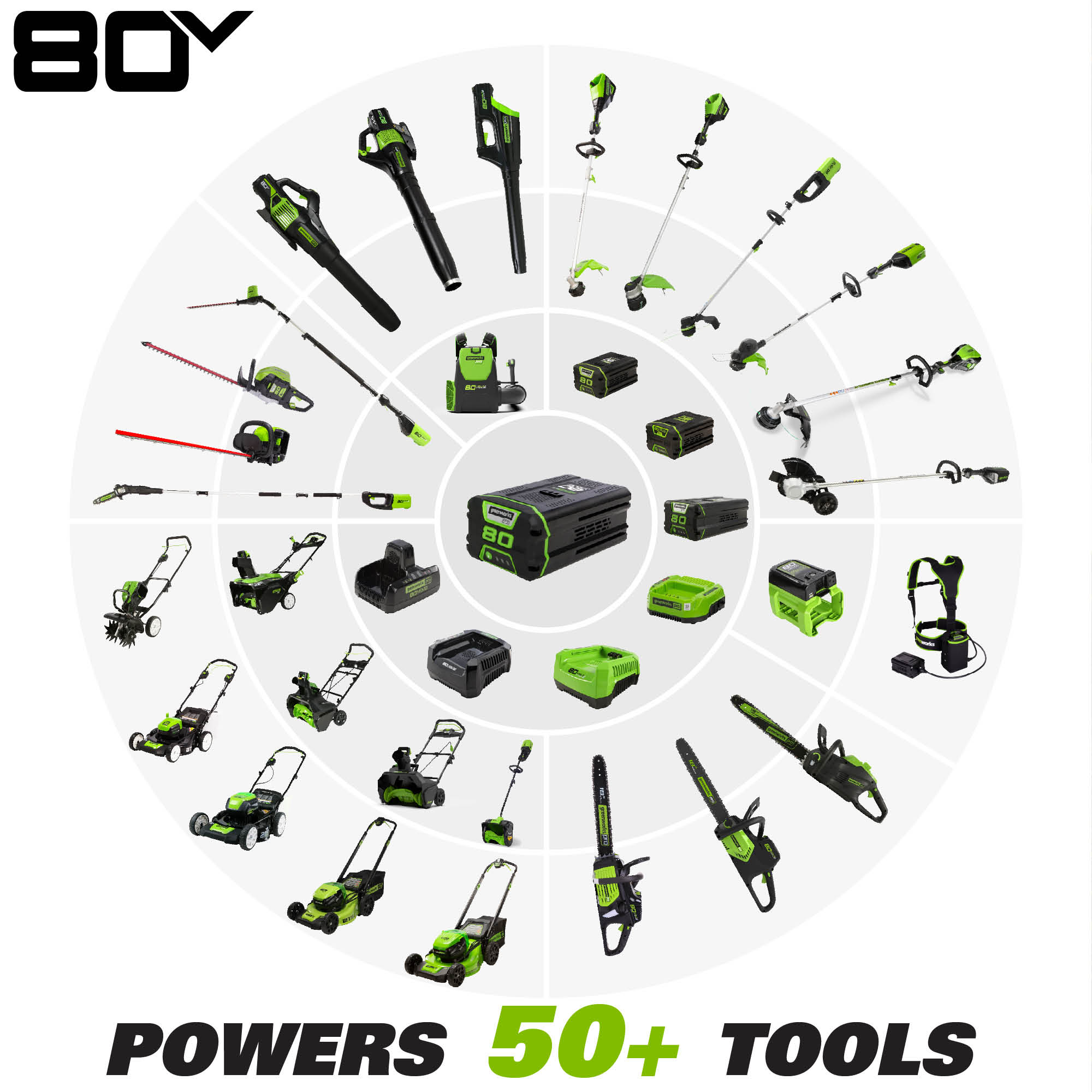 80 family of tools