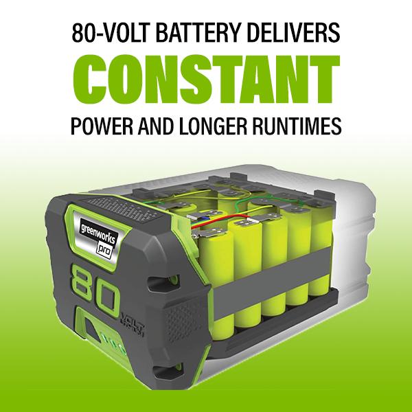 80V Battery