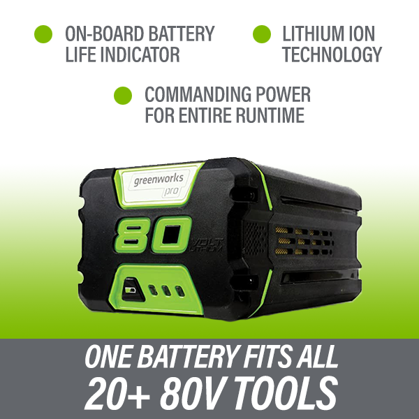80V Battery Breakdown