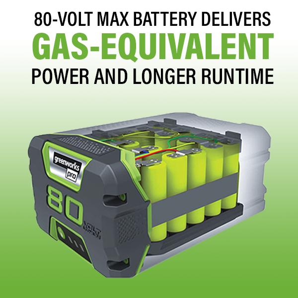 80V Lithium Battery Longer Runtime